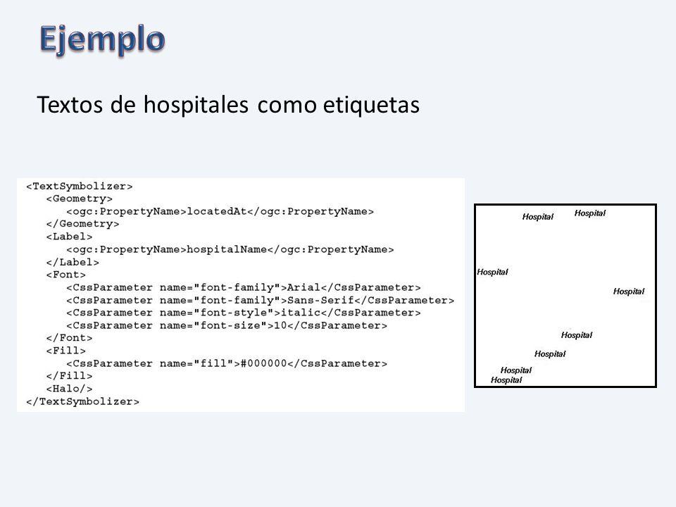 Ejemplo Textos de hospitales como etiquetas