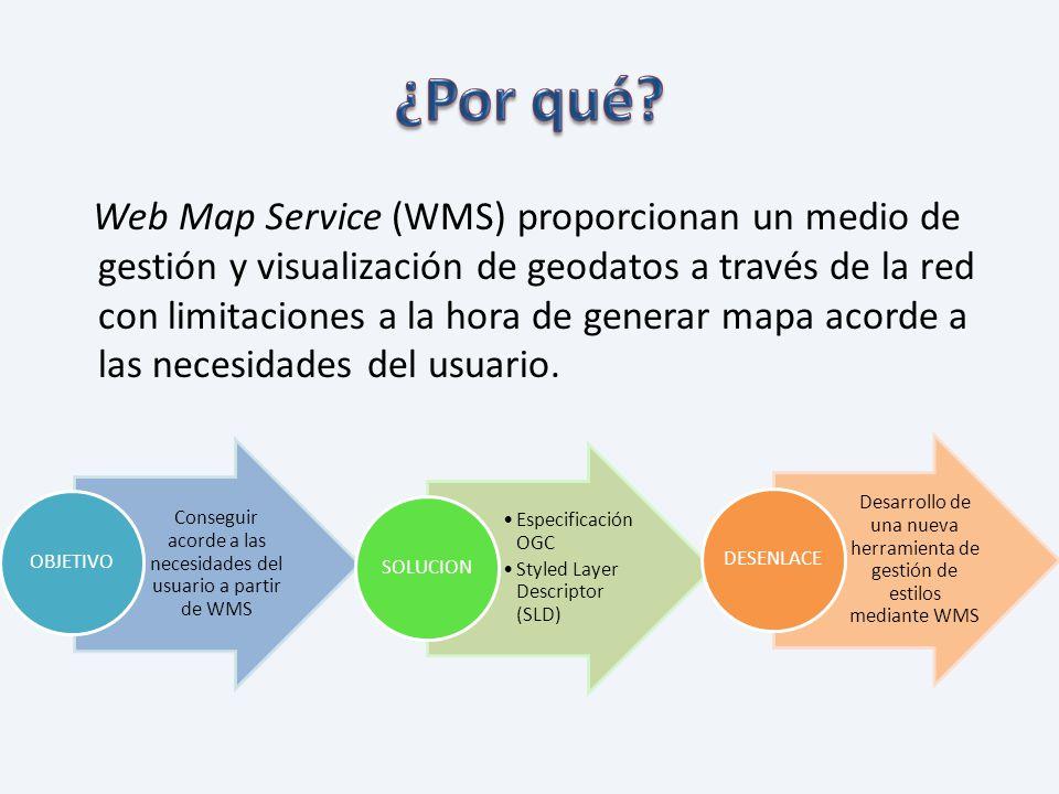 ¿Por qué Conseguir acorde a las necesidades del usuario a partir de WMS. OBJETIVO. Especificación OGC.