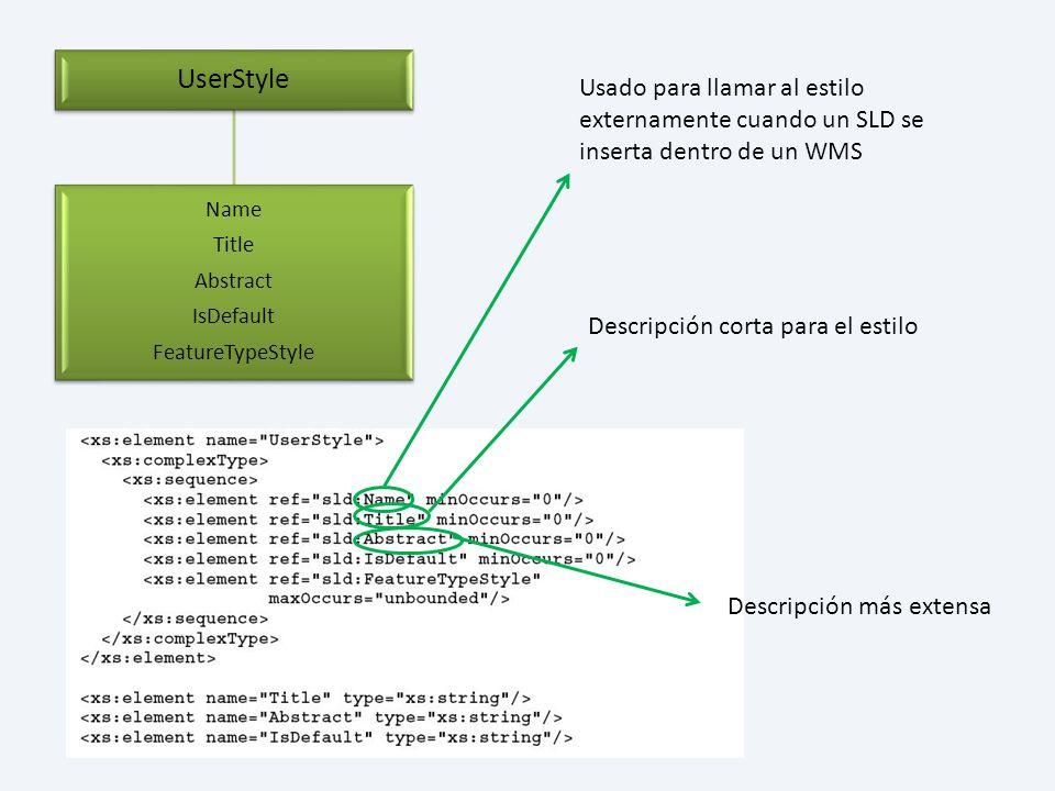 UserStyle Name. Title. Abstract. IsDefault. FeatureTypeStyle. Usado para llamar al estilo externamente cuando un SLD se inserta dentro de un WMS.