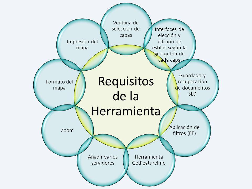 Requisitos de la Herramienta