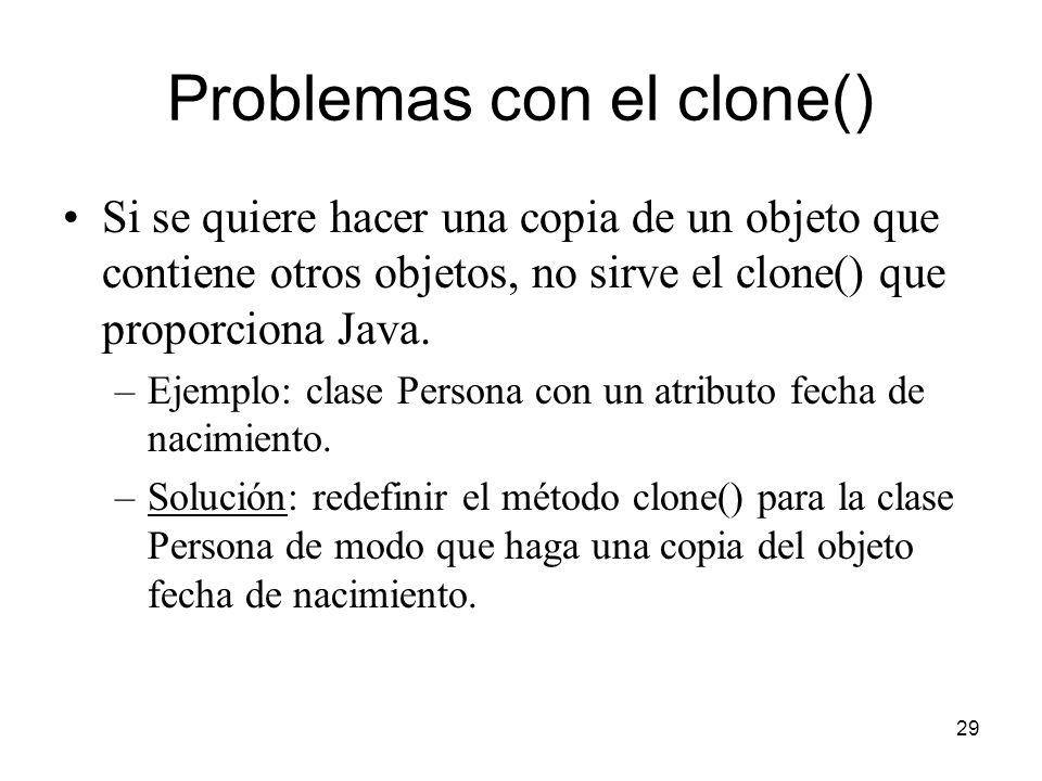 Problemas con el clone()