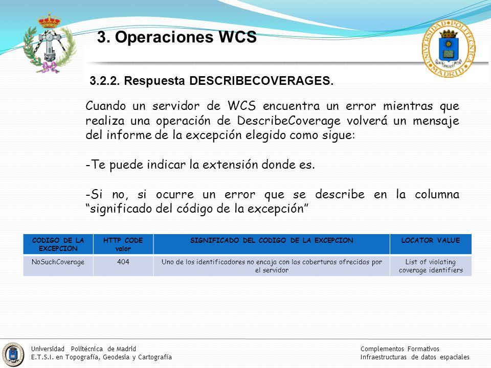 SIGNIFICADO DEL CODIGO DE LA EXCEPCION