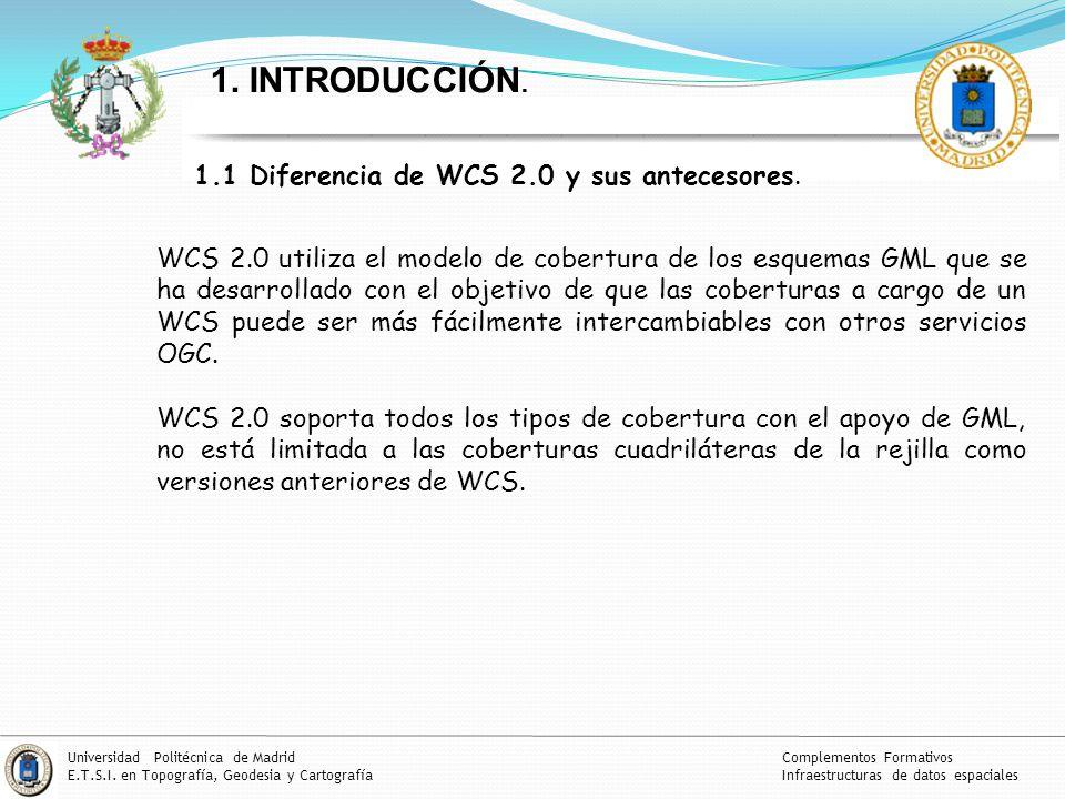 1. INTRODUCCIÓN. 1.1 Diferencia de WCS 2.0 y sus antecesores.