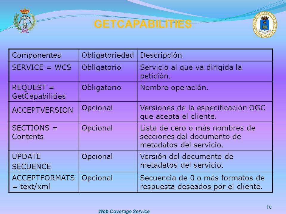 GETCAPABILITIES Componentes Obligatoriedad Descripción SERVICE = WCS