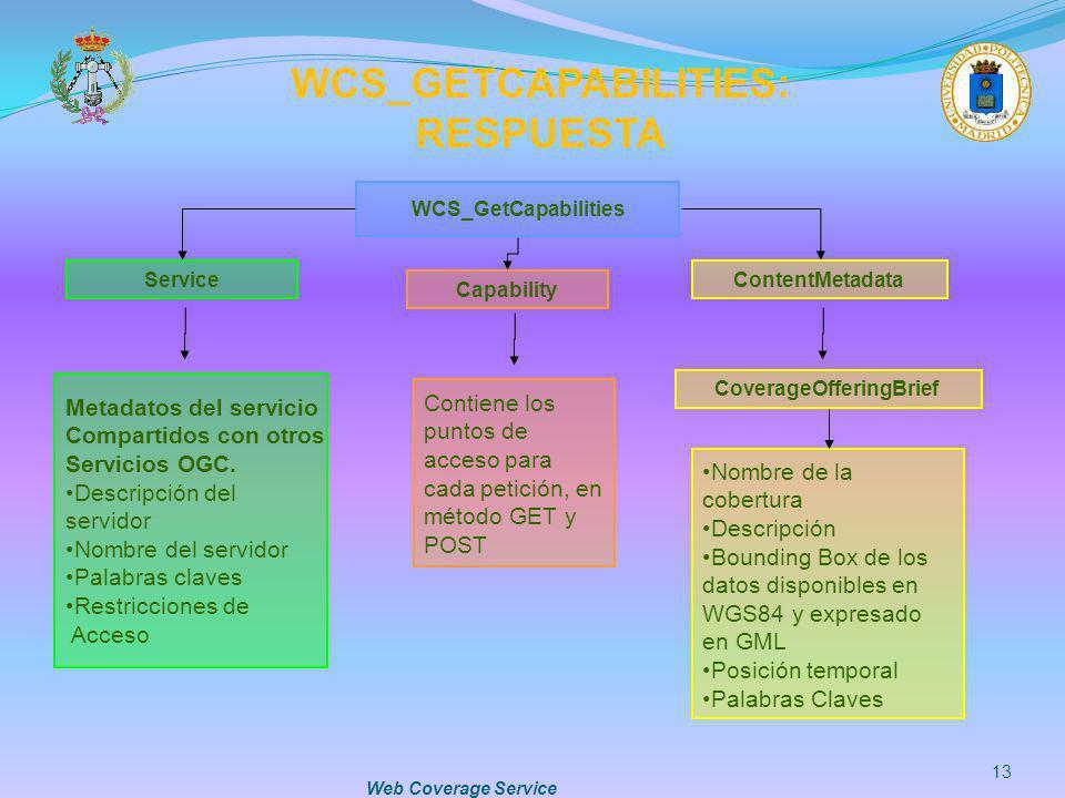 WCS_GETCAPABILITIES: RESPUESTA