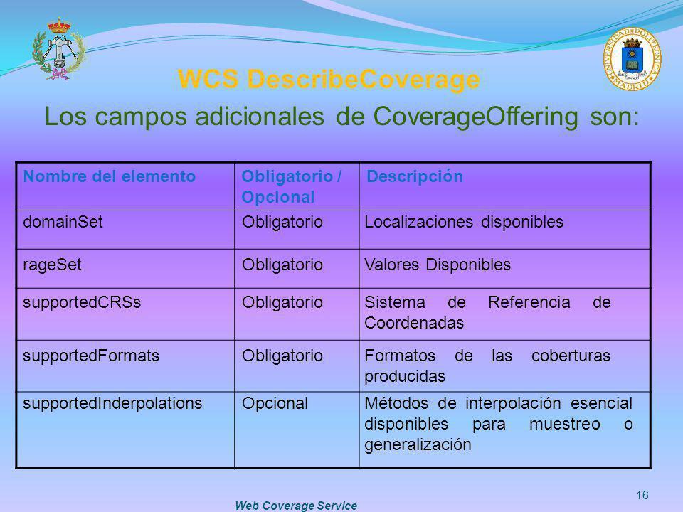 Los campos adicionales de CoverageOffering son:
