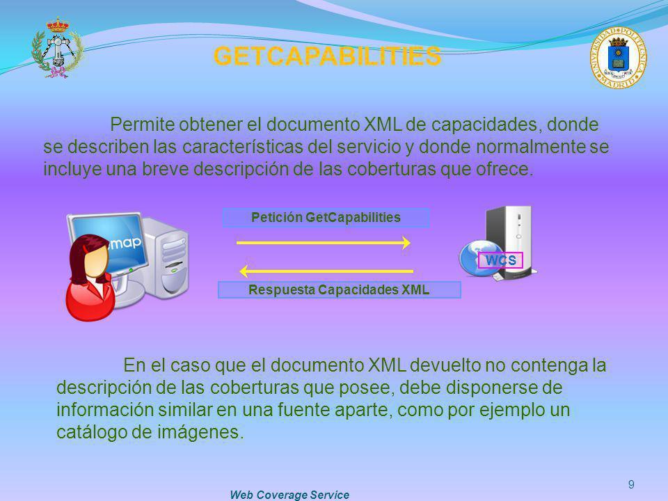 Petición GetCapabilities Respuesta Capacidades XML