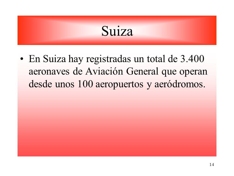 Suiza En Suiza hay registradas un total de 3.400 aeronaves de Aviación General que operan desde unos 100 aeropuertos y aeródromos.