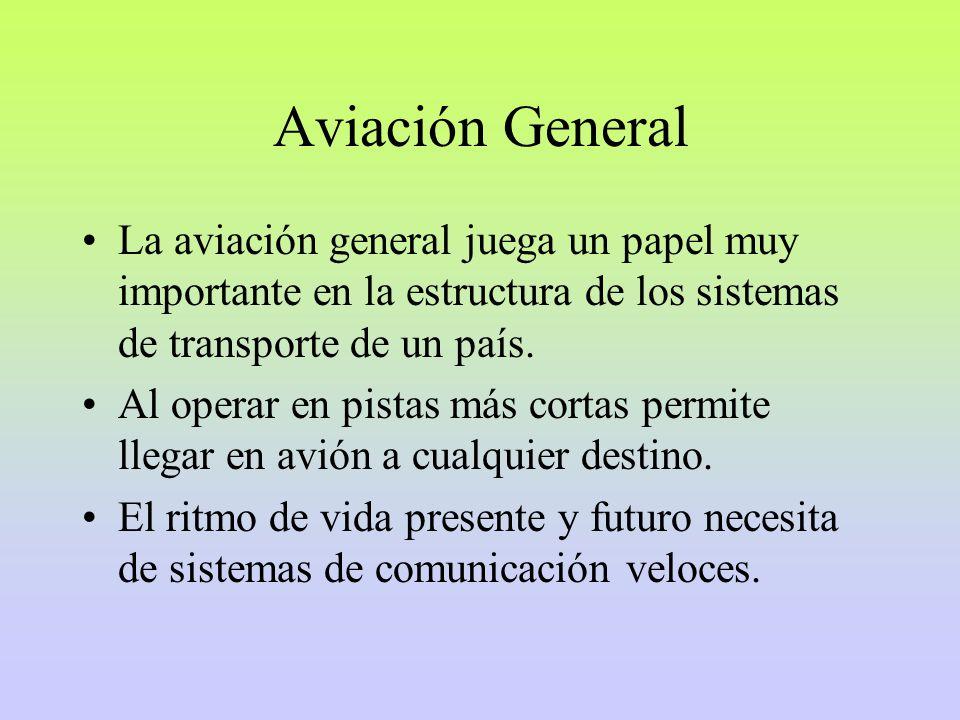 Aviación General La aviación general juega un papel muy importante en la estructura de los sistemas de transporte de un país.