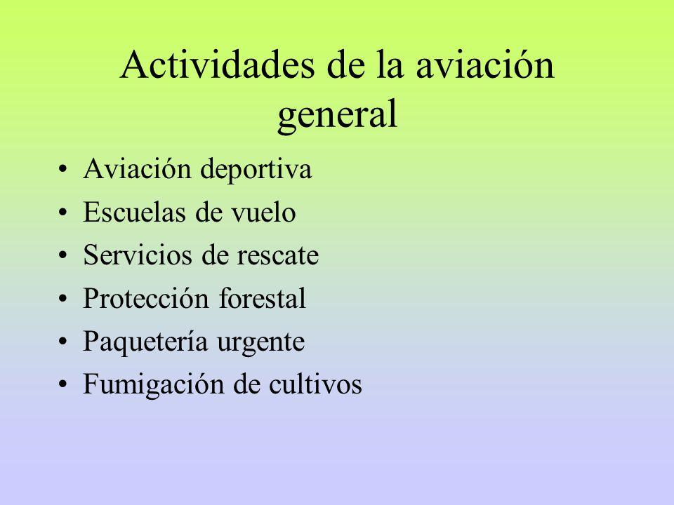 Actividades de la aviación general