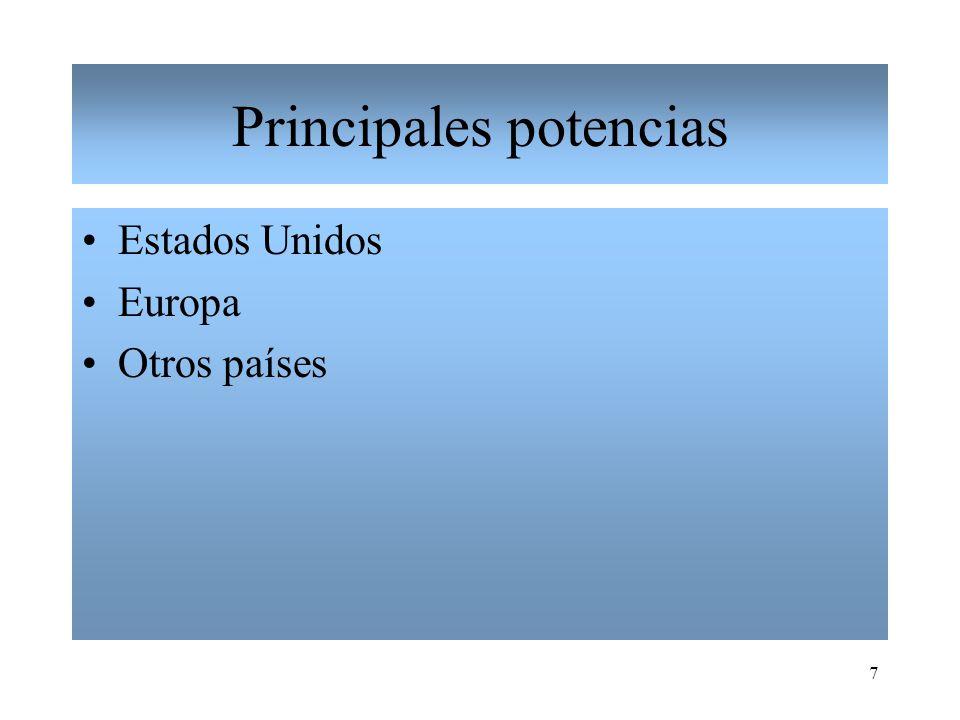 Principales potencias
