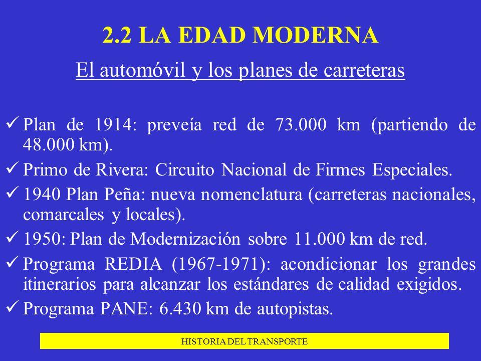 2.2 LA EDAD MODERNA El automóvil y los planes de carreteras
