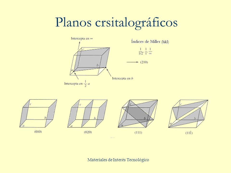 Planos crsitalográficos