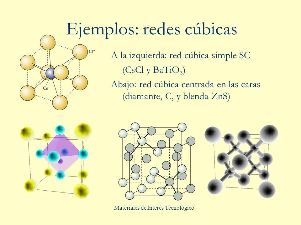 Ejemplos: redes cúbicas