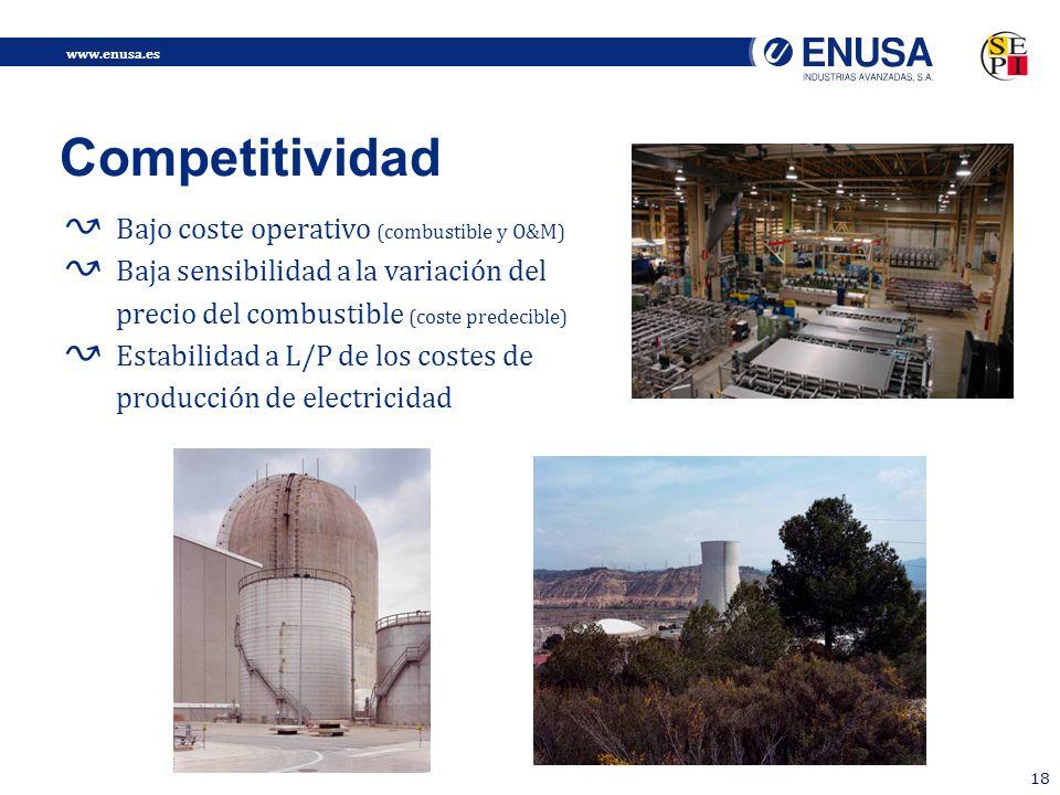 Competitividad Bajo coste operativo (combustible y O&M)