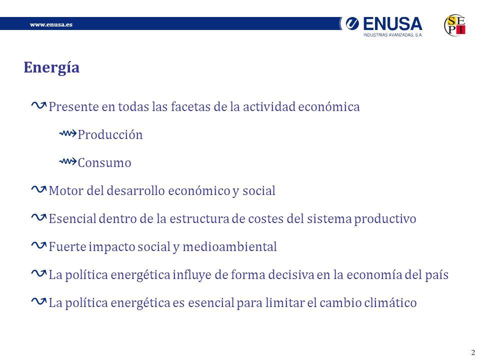 Energía Presente en todas las facetas de la actividad económica