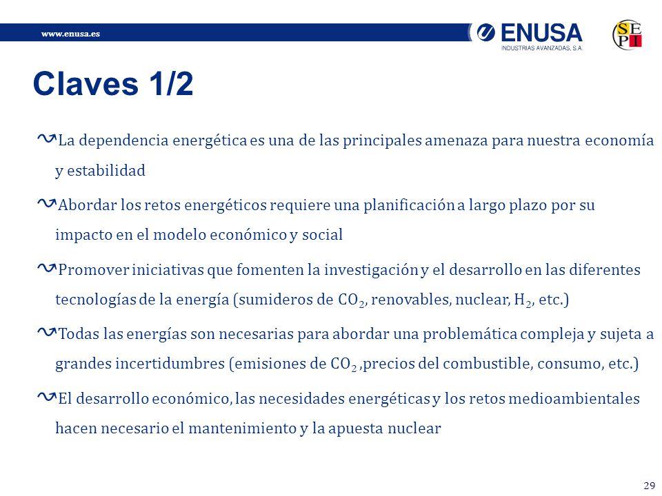 Claves 1/2 La dependencia energética es una de las principales amenaza para nuestra economía y estabilidad.