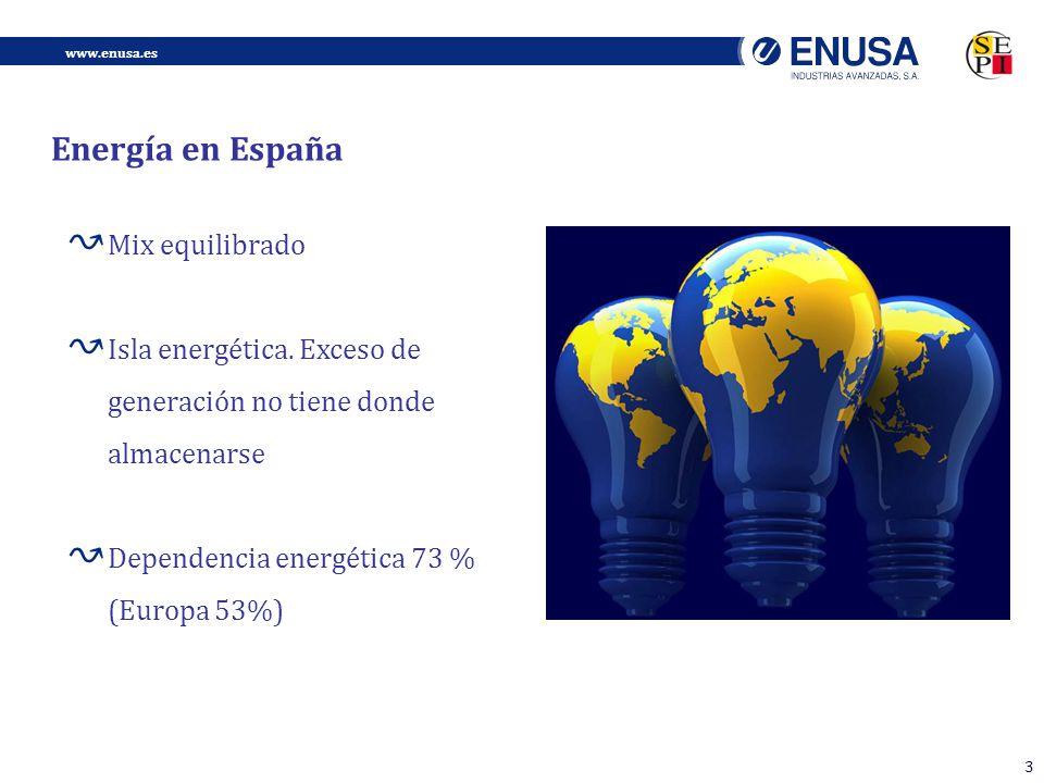 Energía en España Mix equilibrado
