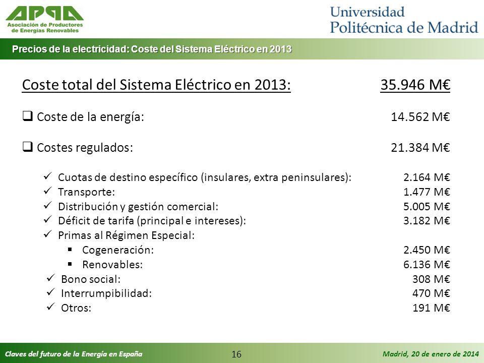 Coste total del Sistema Eléctrico en 2013: 35.946 M€