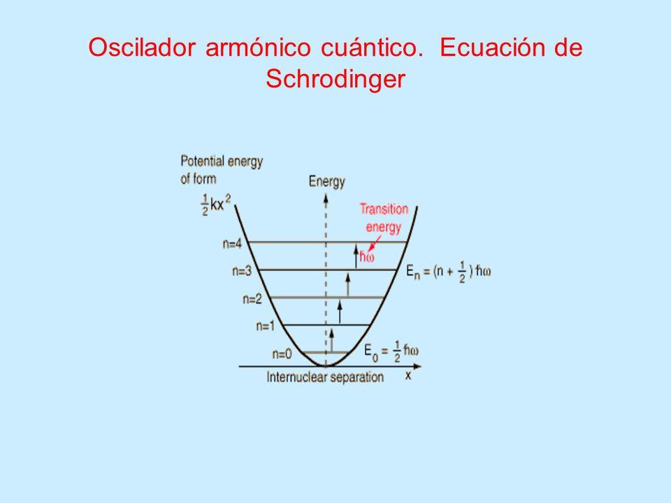 Oscilador armónico cuántico. Ecuación de Schrodinger