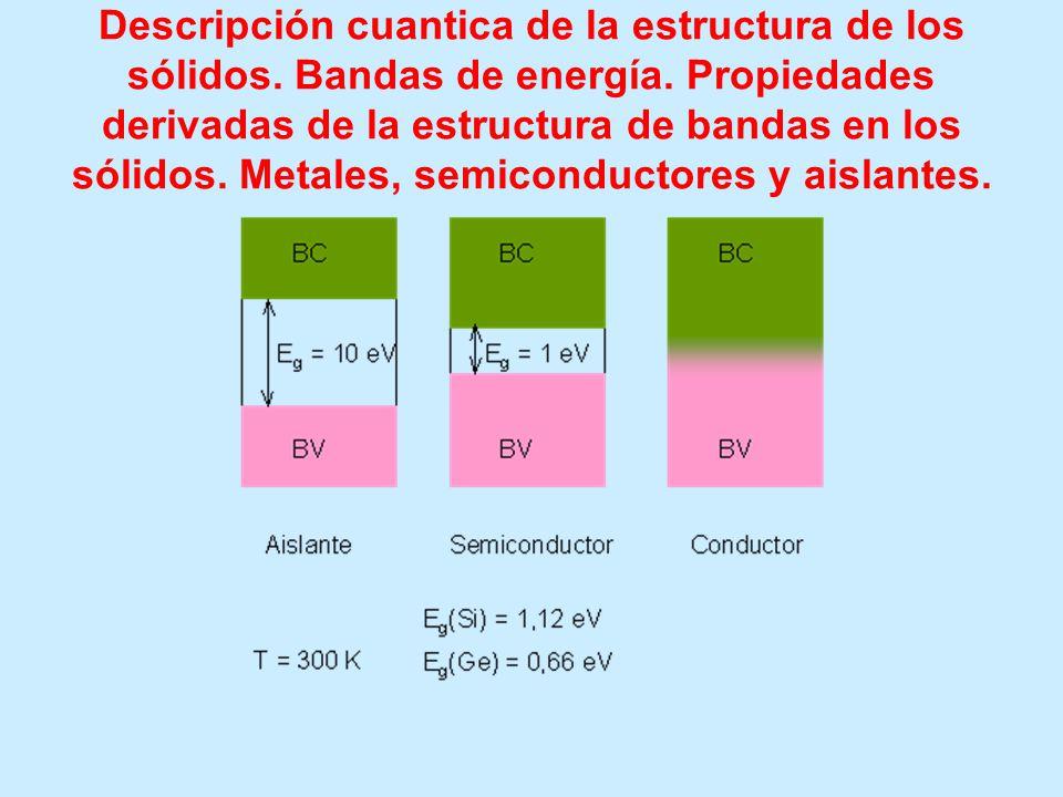 Descripción cuantica de la estructura de los sólidos.