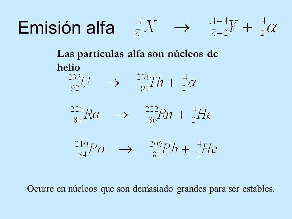 Emisión alfa Las partículas alfa son núcleos de helio
