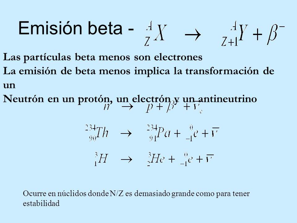 Emisión beta - Las partículas beta menos son electrones