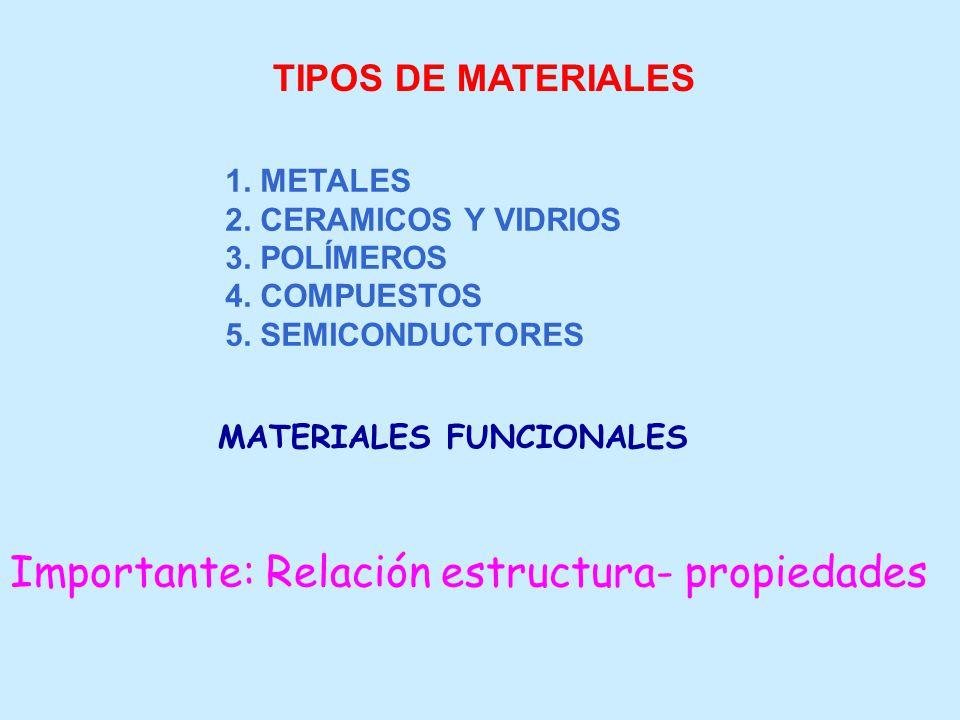 Importante: Relación estructura- propiedades