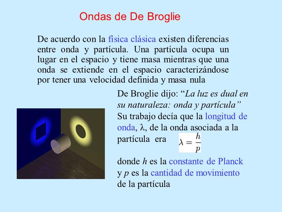 Ondas de De Broglie