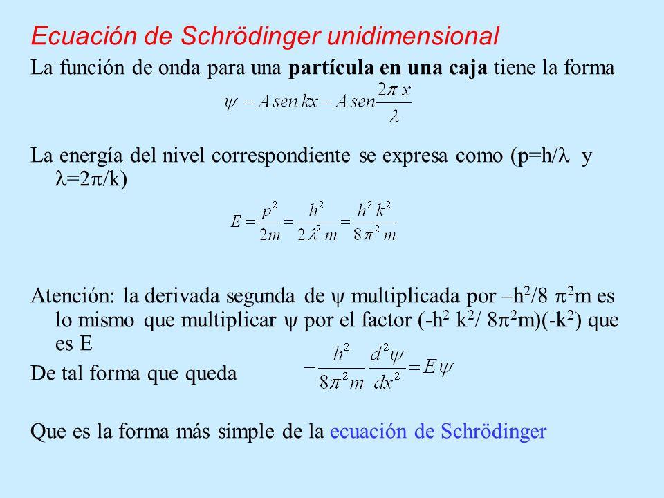 Ecuación de Schrödinger unidimensional