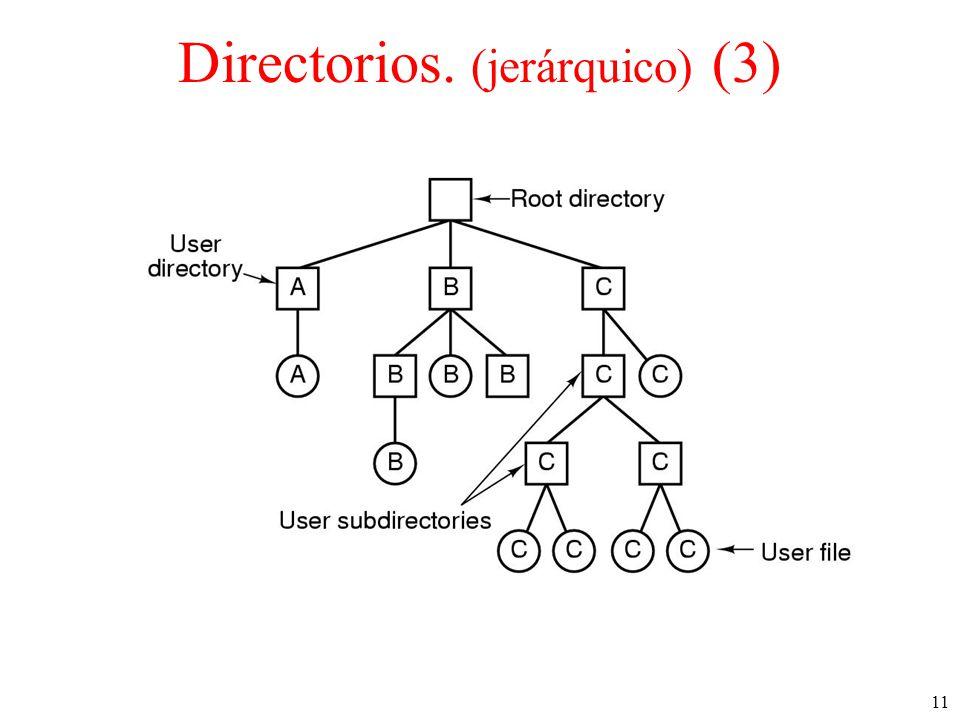 Directorios. (jerárquico) (3)