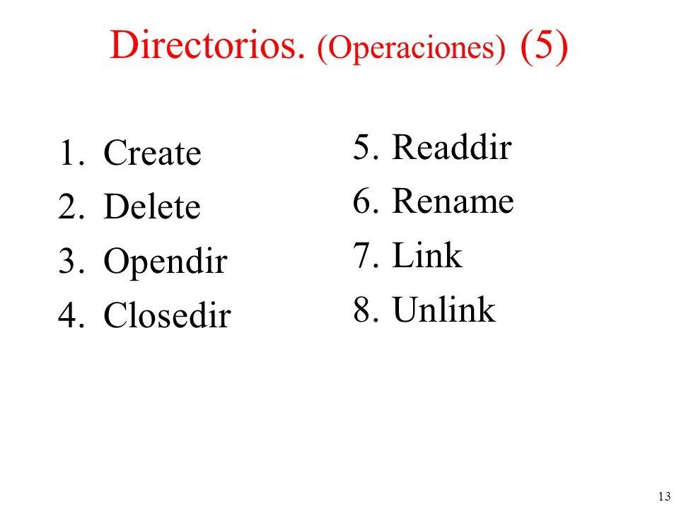 Directorios. (Operaciones) (5)