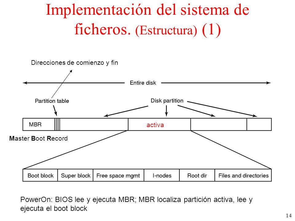 Implementación del sistema de ficheros. (Estructura) (1)
