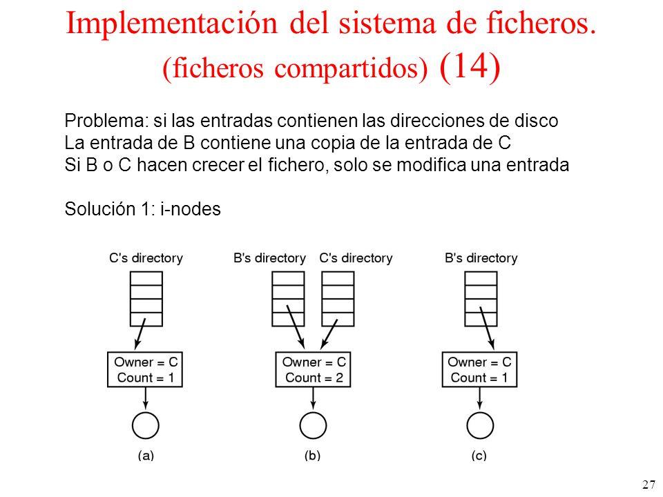 Implementación del sistema de ficheros. (ficheros compartidos) (14)