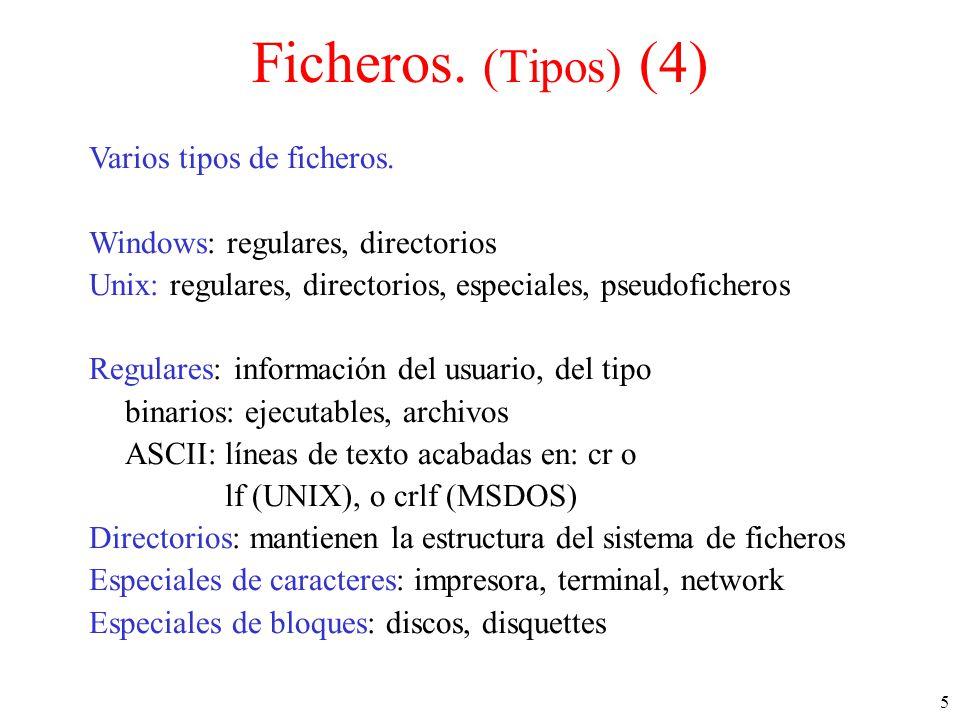 Ficheros. (Tipos) (4) Varios tipos de ficheros.
