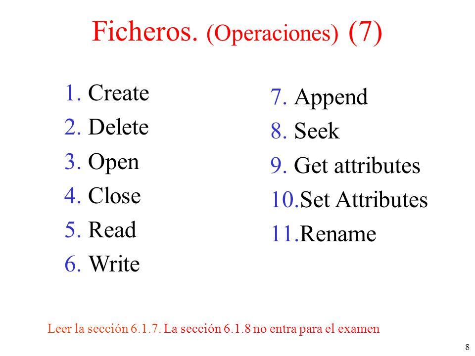 Ficheros. (Operaciones) (7)