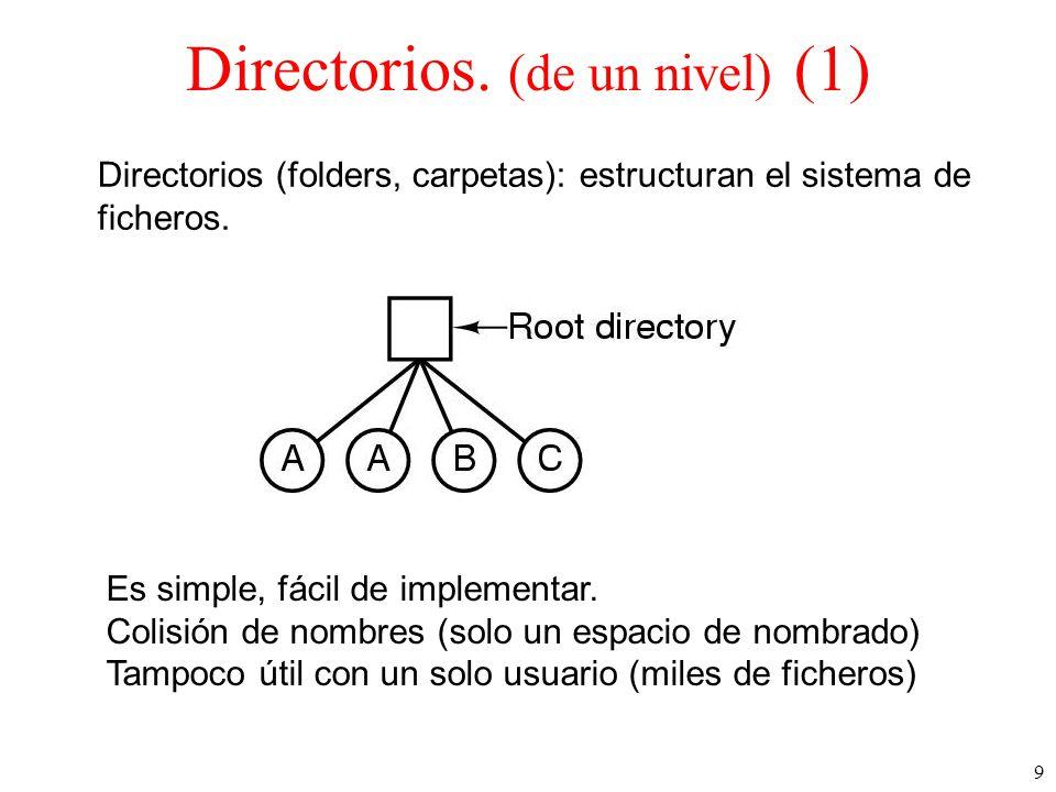 Directorios. (de un nivel) (1)