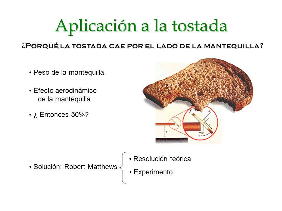 Aplicación a la tostada