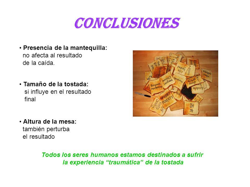Conclusiones Presencia de la mantequilla: no afecta al resultado