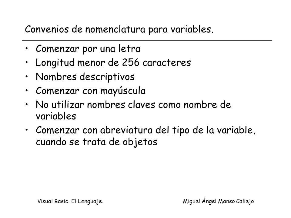 Convenios de nomenclatura para variables.