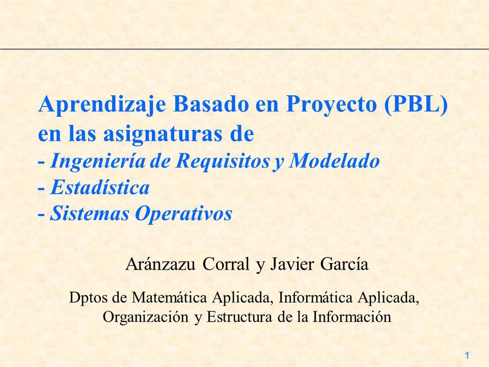 Aprendizaje Basado en Proyecto (PBL) en las asignaturas de - Ingeniería de Requisitos y Modelado - Estadística - Sistemas Operativos