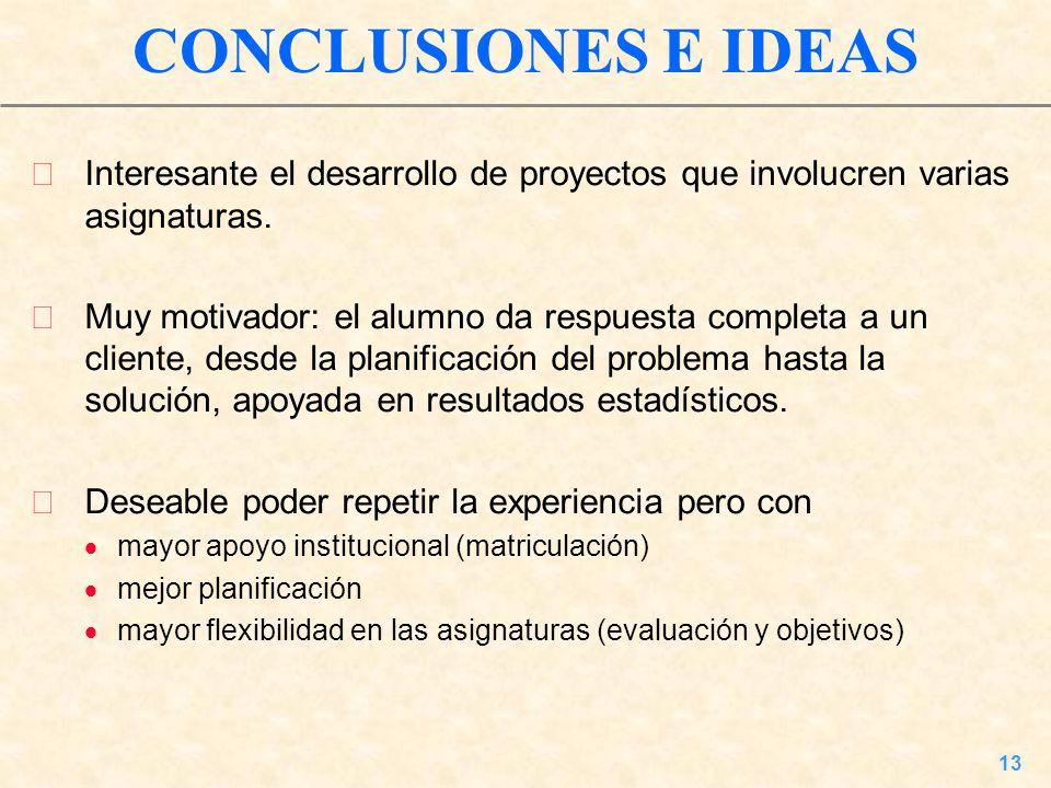 CONCLUSIONES E IDEAS Interesante el desarrollo de proyectos que involucren varias asignaturas.