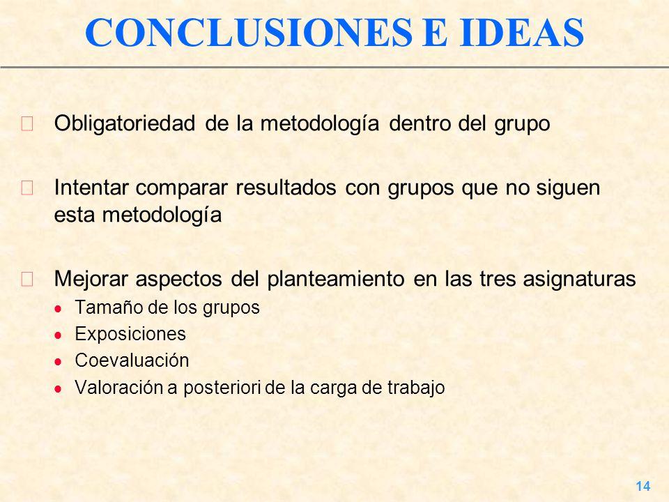 CONCLUSIONES E IDEAS Obligatoriedad de la metodología dentro del grupo