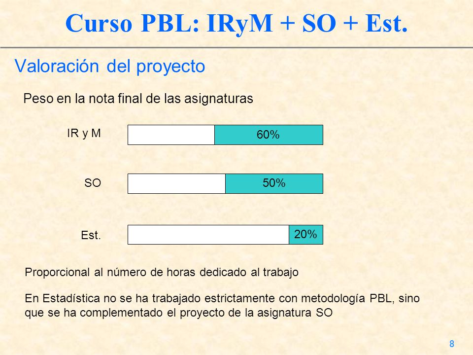Curso PBL: IRyM + SO + Est.