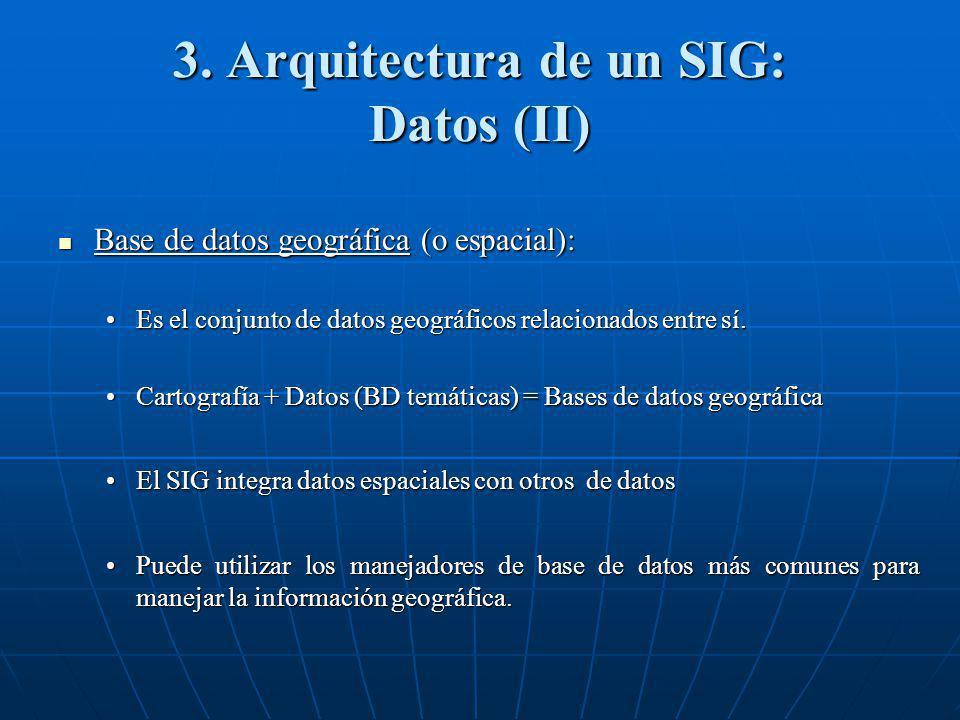3. Arquitectura de un SIG: Datos (II)
