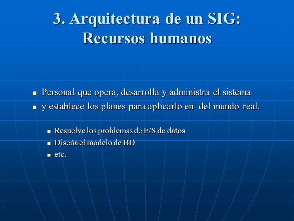 3. Arquitectura de un SIG: Recursos humanos