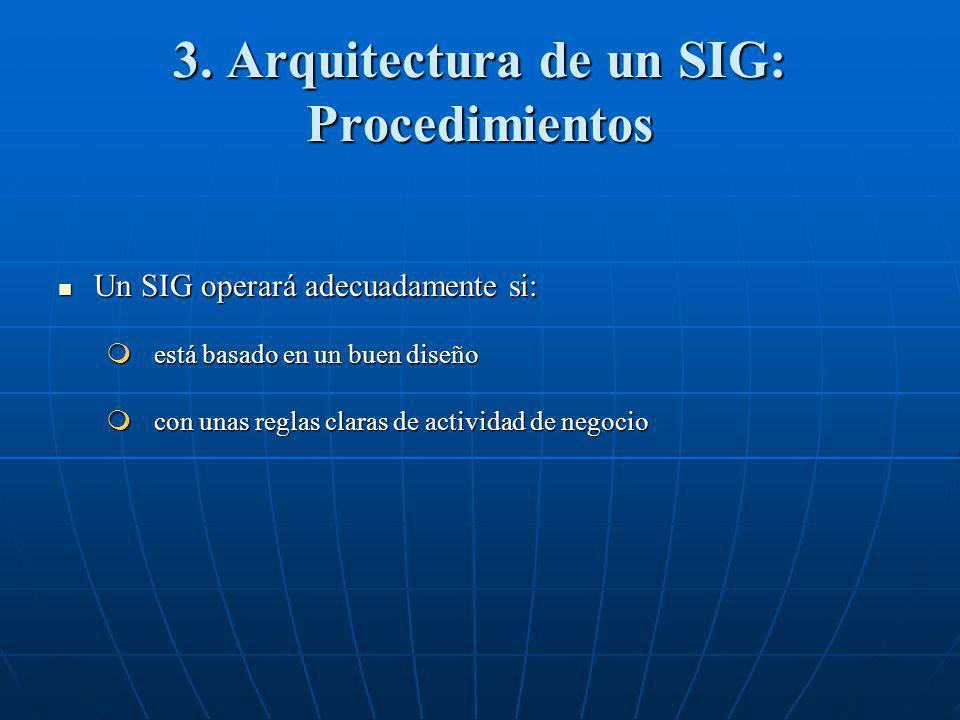 3. Arquitectura de un SIG: Procedimientos