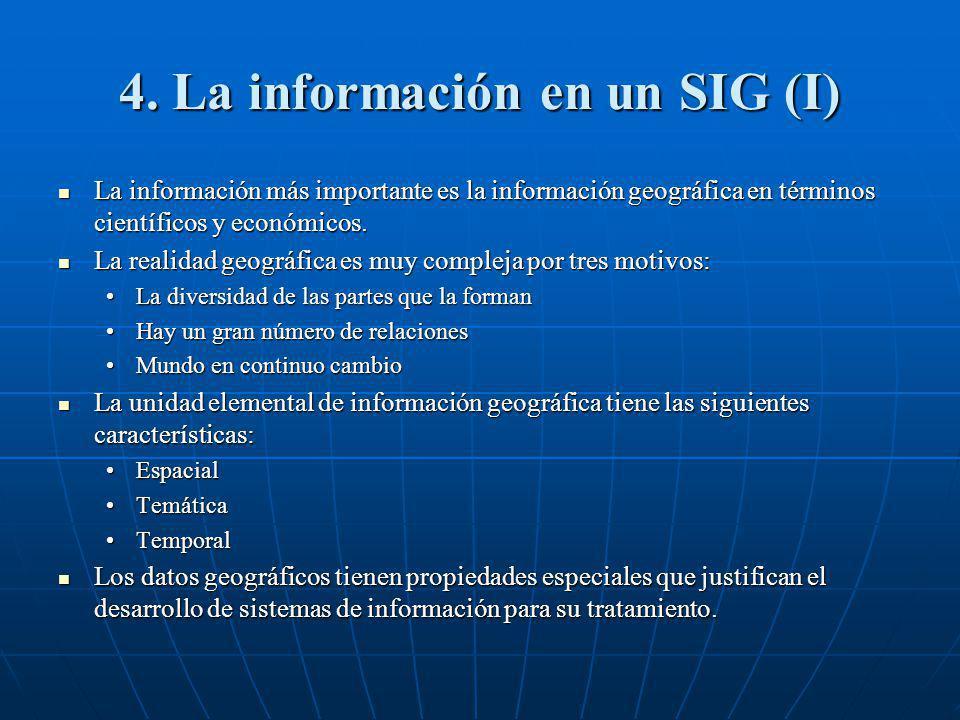 4. La información en un SIG (I)