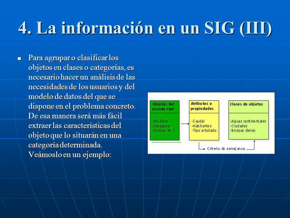 4. La información en un SIG (III)
