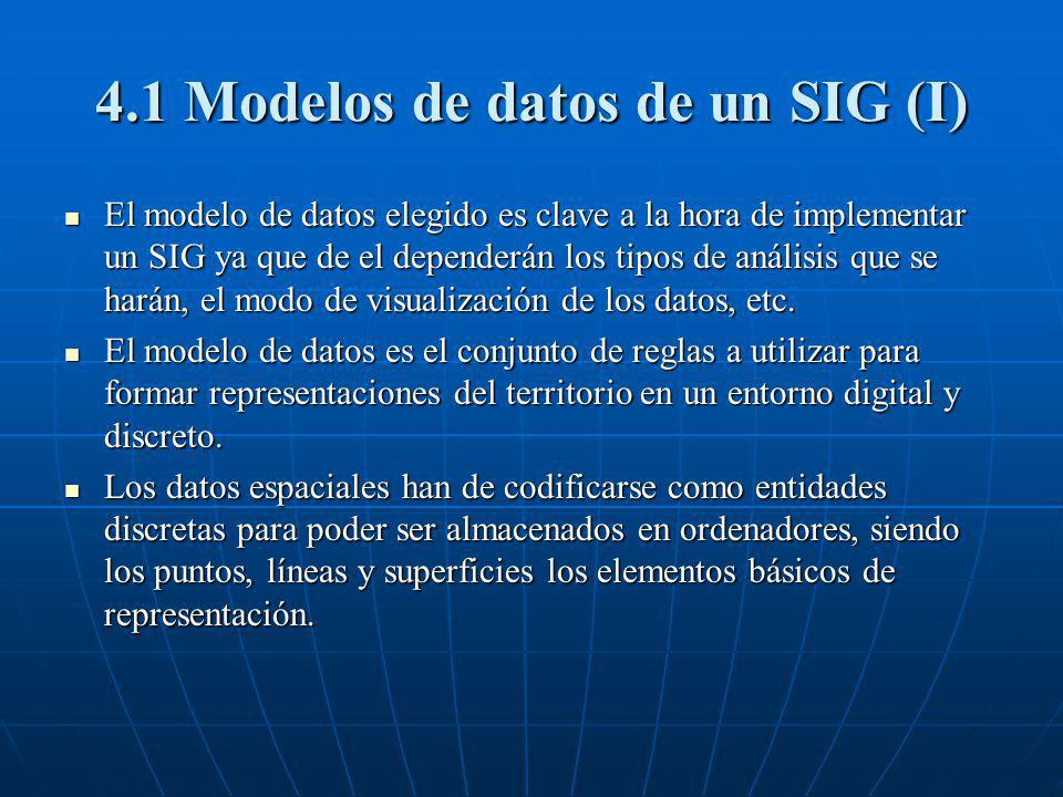 4.1 Modelos de datos de un SIG (I)